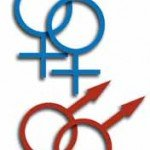Pair of male and female symbols symbolize homosexuality